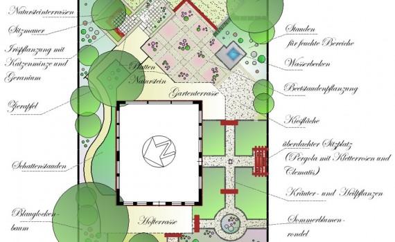 Staudengarten archive gartenplanung online online for Gartenbepflanzung planen